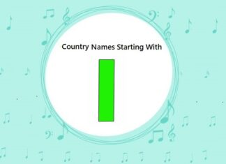 Country Names That Start with I