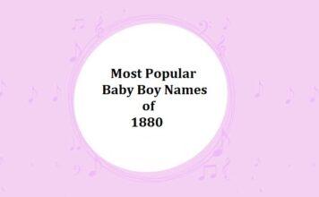Most Popular Baby Boy Names of 1880