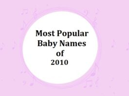 Popular Baby Names of 2010s