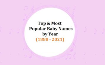 Top & Most Popular Baby Names by Year