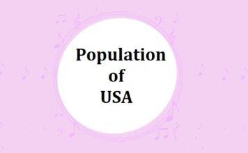 Population of USA