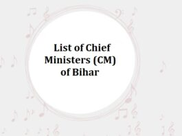 List of Chief Ministers (CM) of Bihar